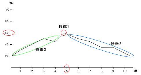 grafc