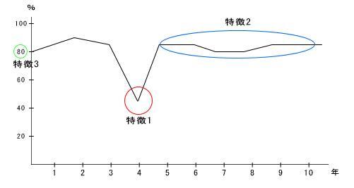 grafa